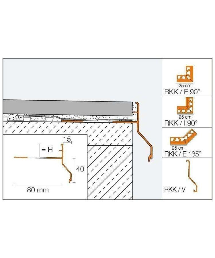 Unghi 135 Grade Picuractor Balcon/Terasa Schluter RKK